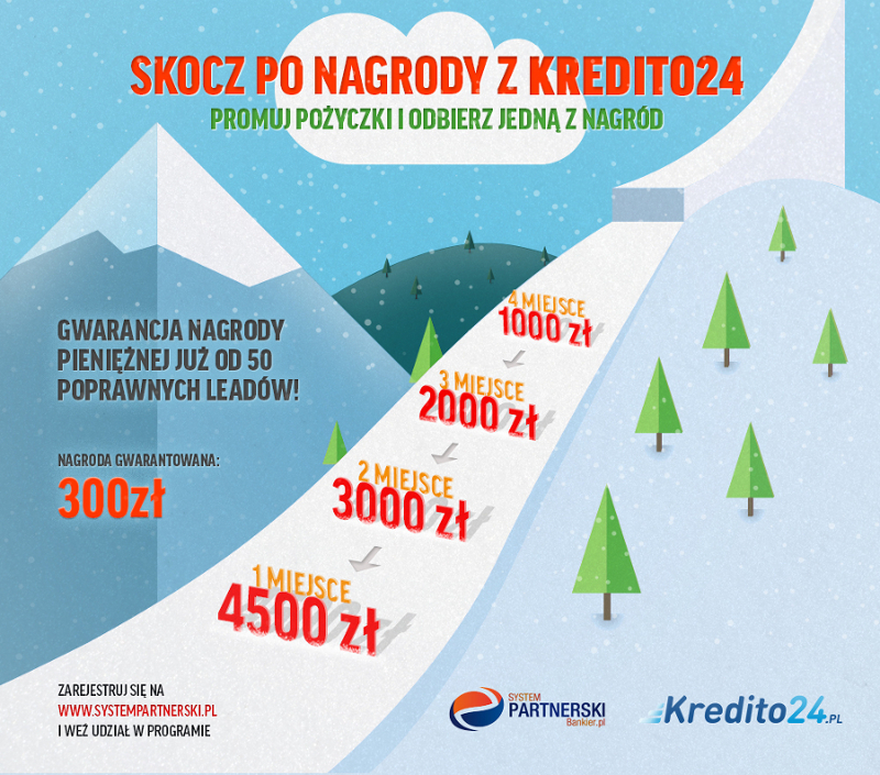 konkurs bankier i kredito24 pełny