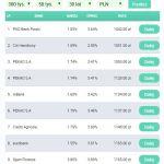 ebrokerpartner ranking kredytów