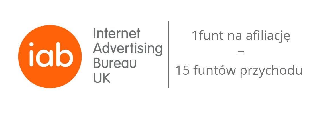 raport marketing afiliacyjna wielka brytania
