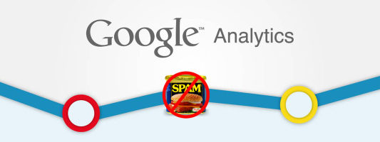 spam w analytics