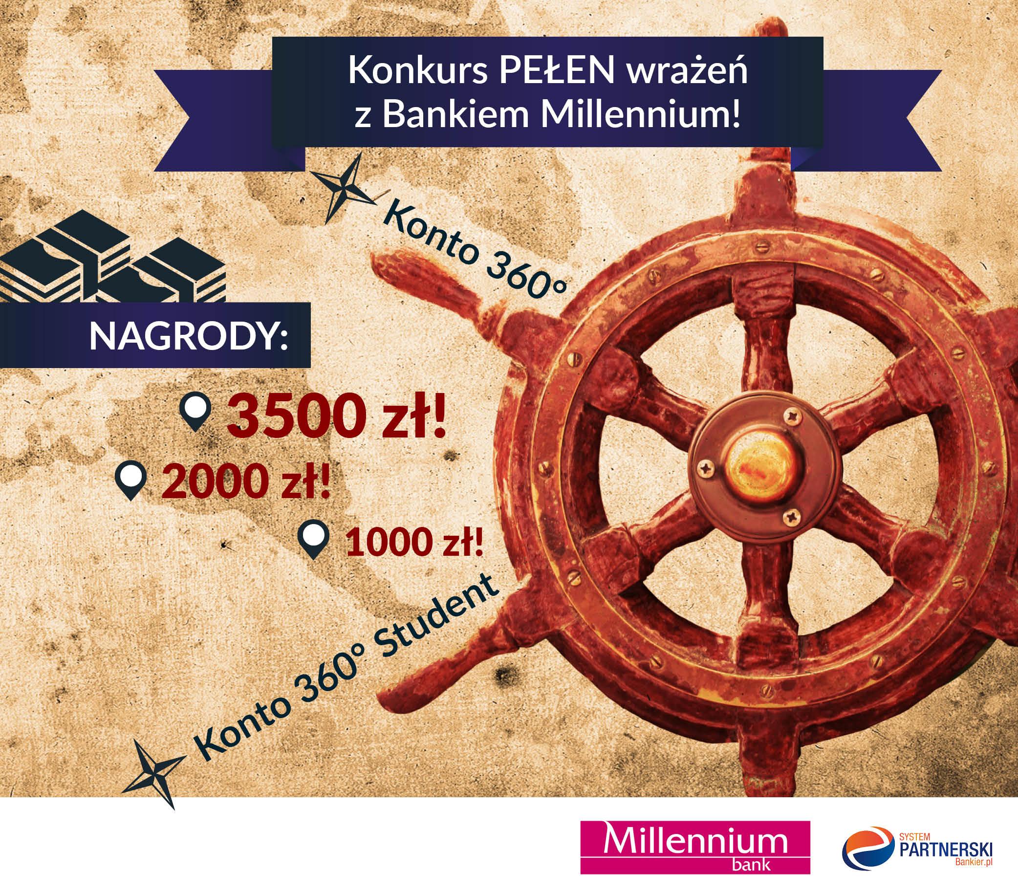 Konkurs dla uczestników Systemu partnerskiego Bankier.pl