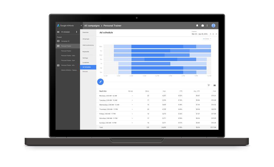 Nowy interfejs AdWords