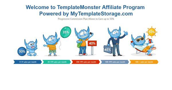 prowizje-my-template-storage-ii