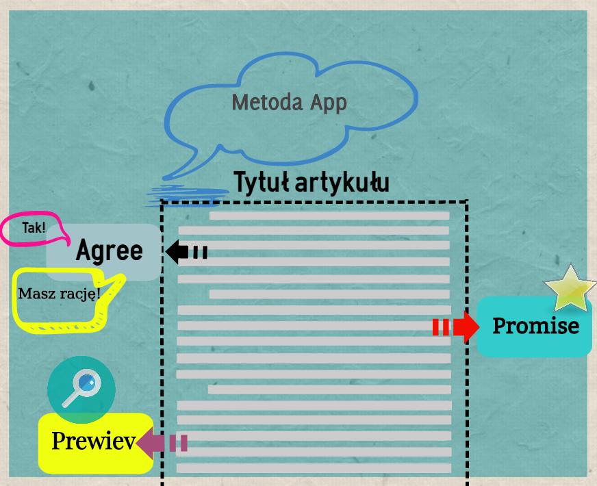 metoda app